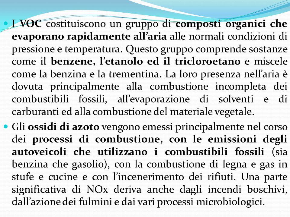 I VOC costituiscono un gruppo di composti organici che evaporano rapidamente all'aria alle normali condizioni di pressione e temperatura. Questo gruppo comprende sostanze come il benzene, l'etanolo ed il tricloroetano e miscele come la benzina e la trementina. La loro presenza nell'aria è dovuta principalmente alla combustione incompleta dei combustibili fossili, all'evaporazione di solventi e di carburanti ed alla combustione del materiale vegetale.