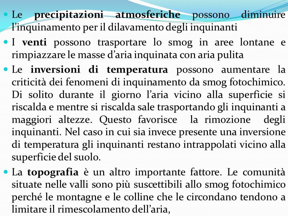Le precipitazioni atmosferiche possono diminuire l'inquinamento per il dilavamento degli inquinanti
