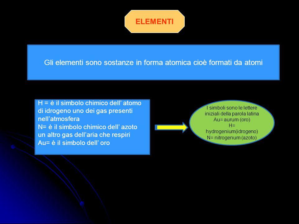 Gli elementi sono sostanze in forma atomica cioè formati da atomi