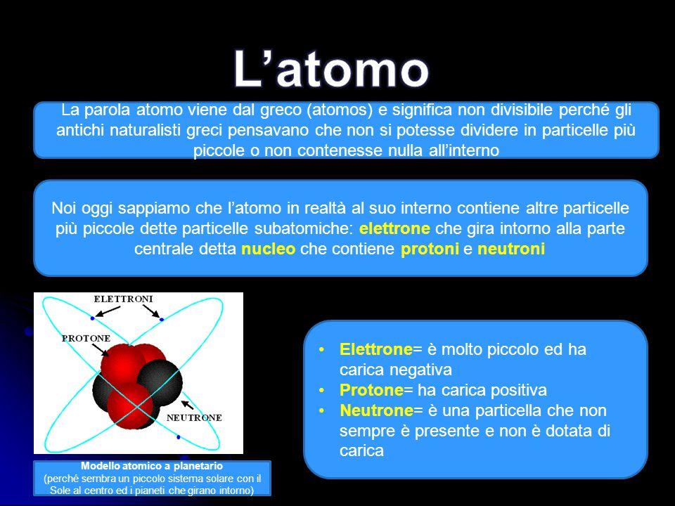 Modello atomico a planetario