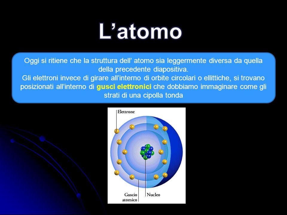 Oggi si ritiene che la struttura dell' atomo sia leggermente diversa da quella della precedente diapositiva.