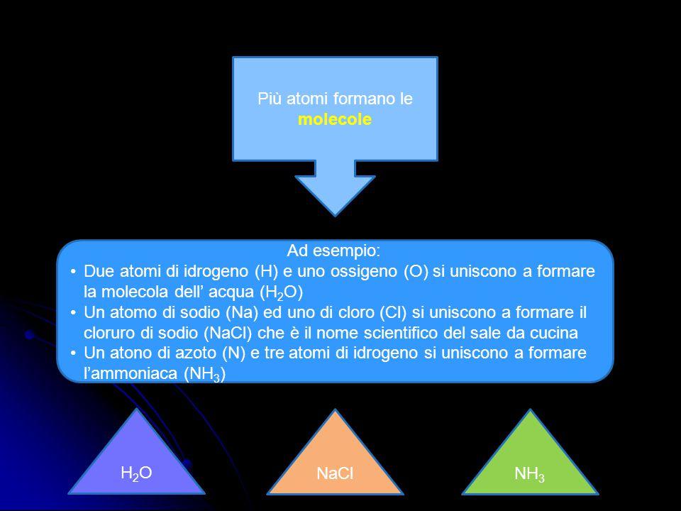 Più atomi formano le molecole