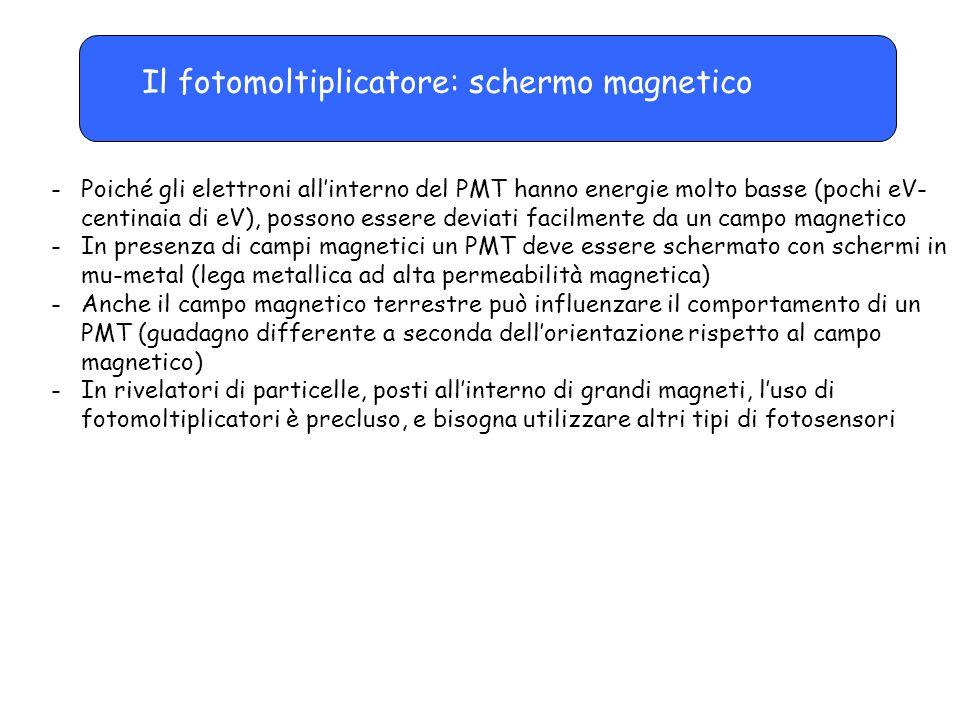 Il fotomoltiplicatore: schermo magnetico