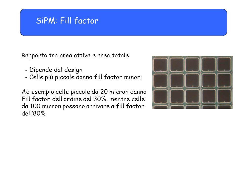 SiPM: Fill factor Rapporto tra area attiva e area totale