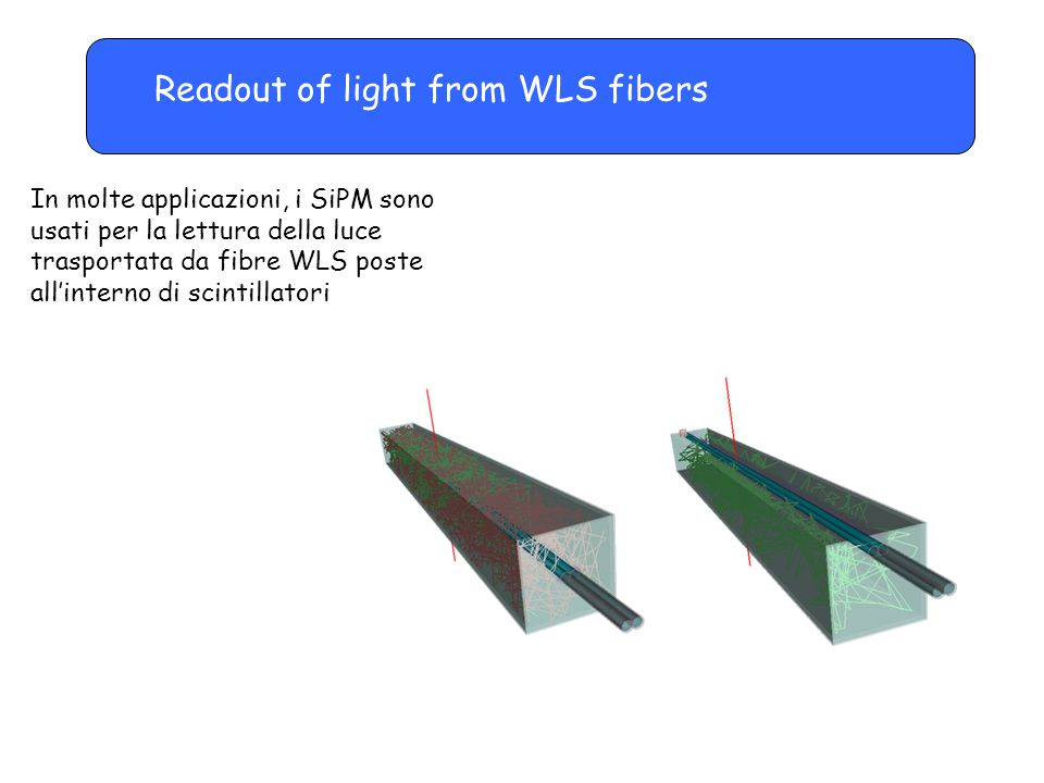 Readout of light from WLS fibers