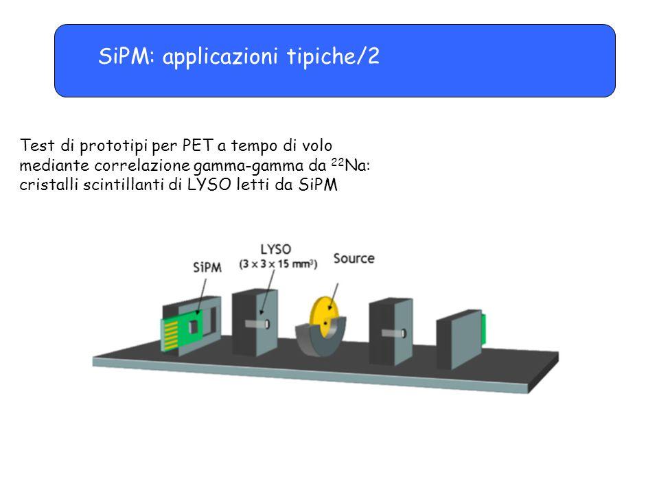 SiPM: applicazioni tipiche/2