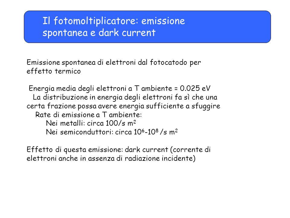 Il fotomoltiplicatore: emissione spontanea e dark current