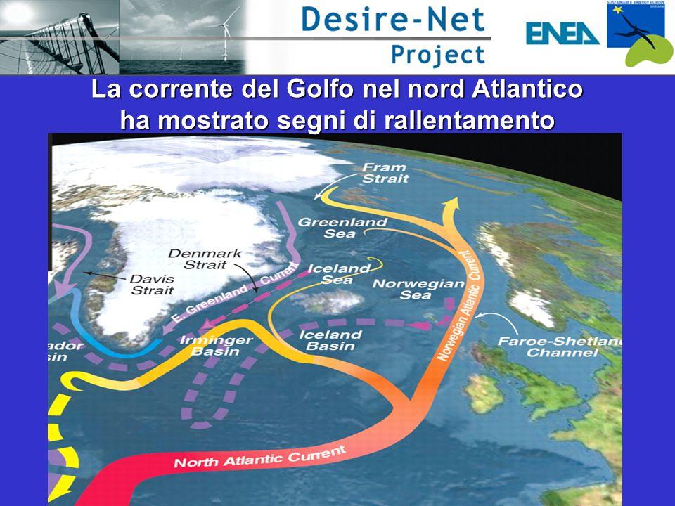 La corrente del Golfo nel nord Atlantico