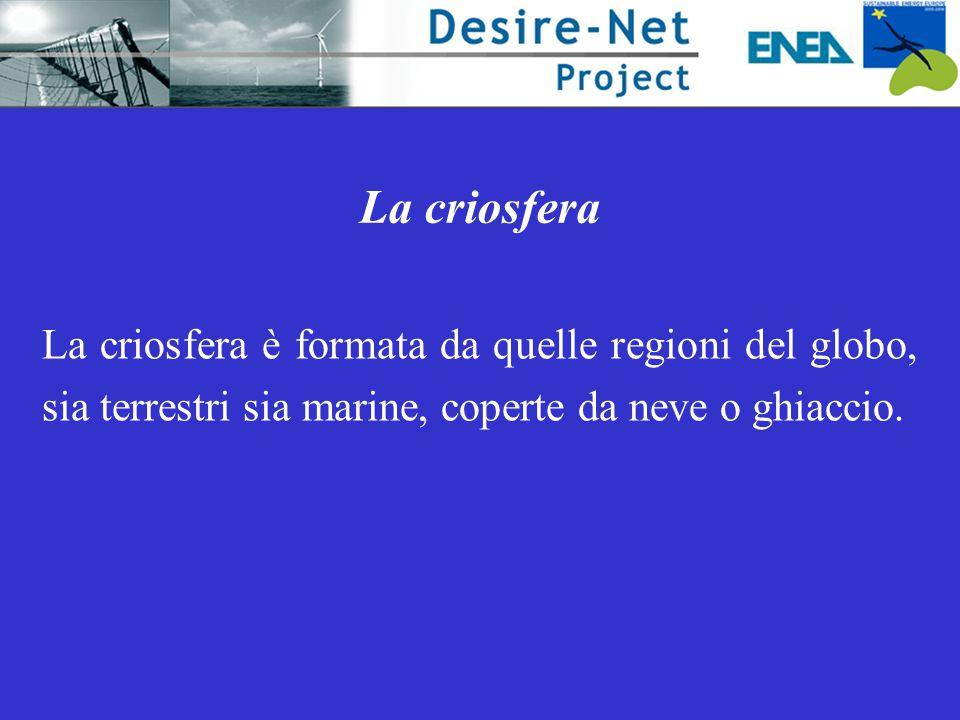 La criosfera La criosfera è formata da quelle regioni del globo, sia terrestri sia marine, coperte da neve o ghiaccio.