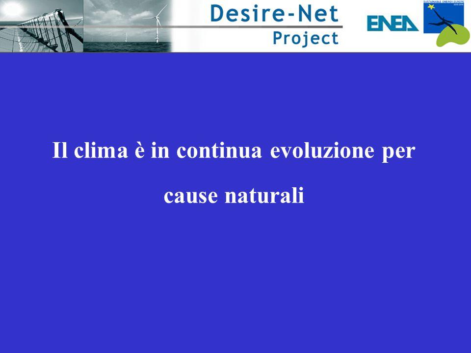 Il clima è in continua evoluzione per cause naturali