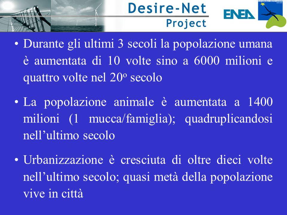 Durante gli ultimi 3 secoli la popolazione umana è aumentata di 10 volte sino a 6000 milioni e quattro volte nel 20o secolo