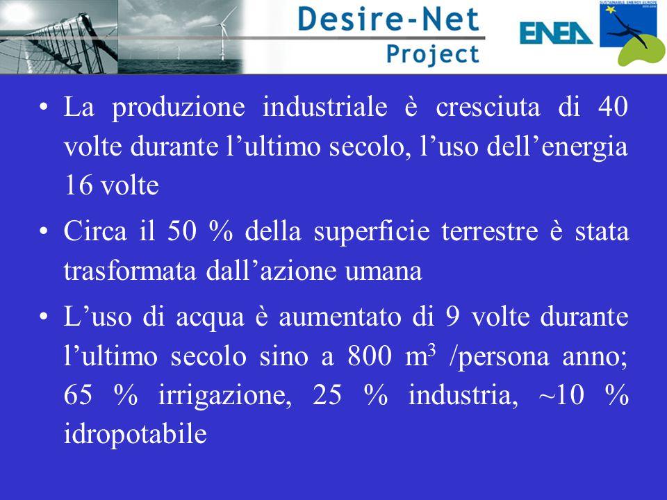 La produzione industriale è cresciuta di 40 volte durante l'ultimo secolo, l'uso dell'energia 16 volte