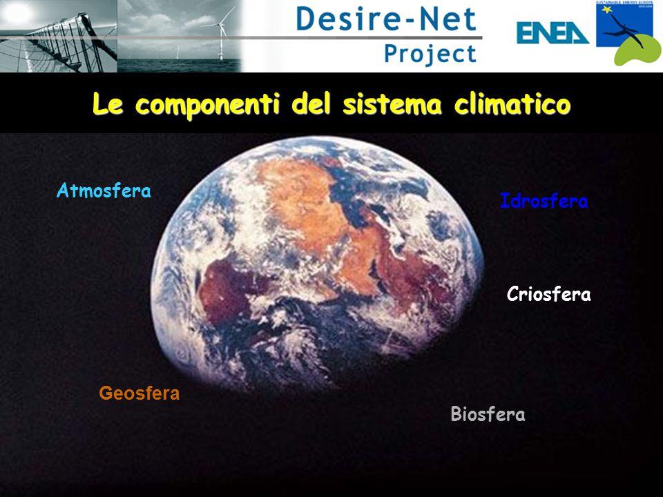 Le componenti del sistema climatico