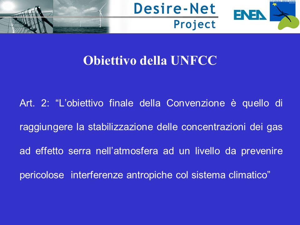 Obiettivo della UNFCC