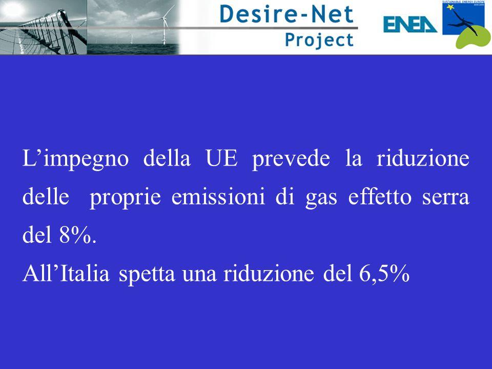 L'impegno della UE prevede la riduzione delle proprie emissioni di gas effetto serra del 8%.