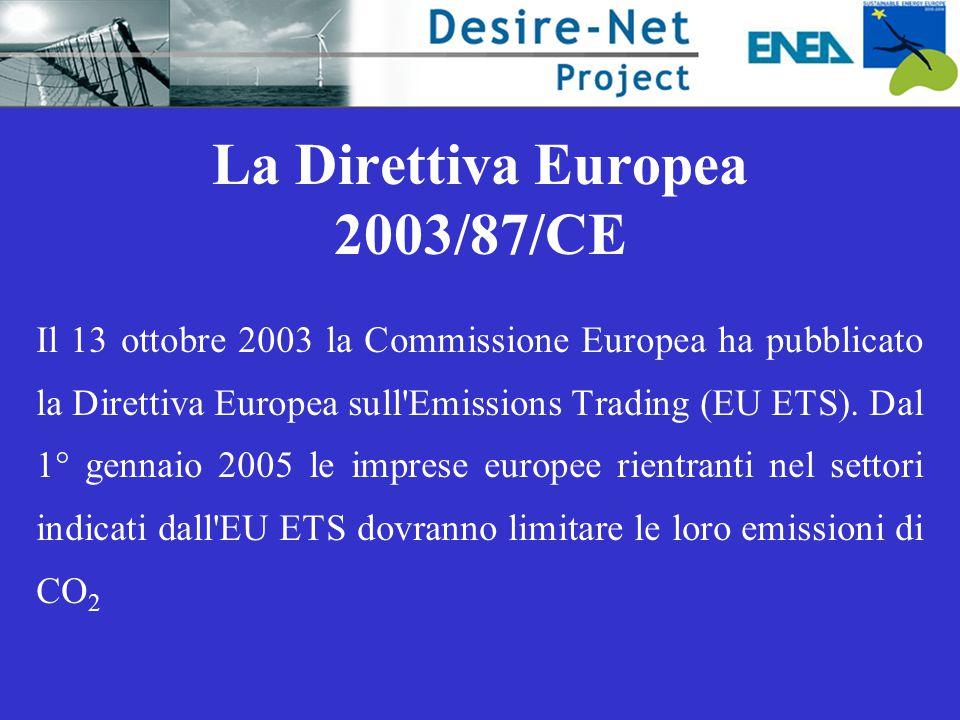 La Direttiva Europea 2003/87/CE