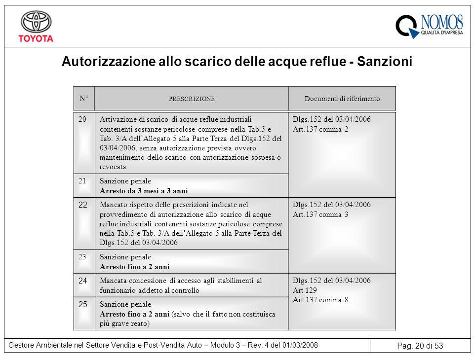 Autorizzazione allo scarico delle acque reflue - Sanzioni