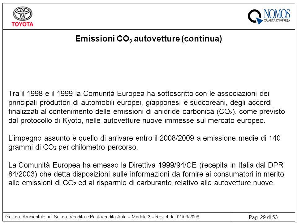 Emissioni CO2 autovetture (continua)