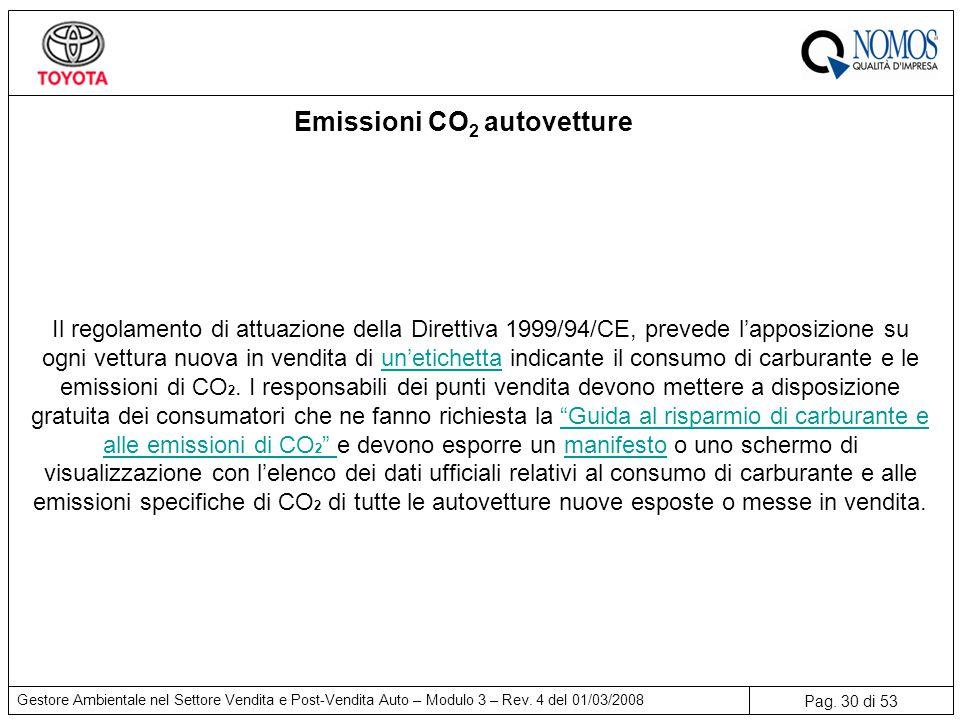 Emissioni CO2 autovetture