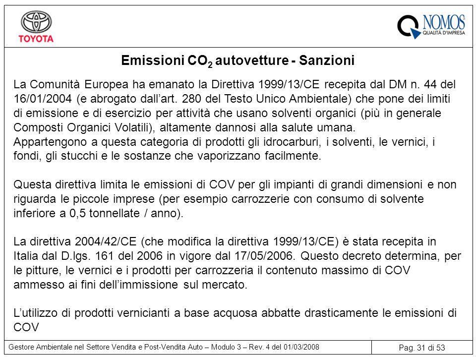 Emissioni CO2 autovetture - Sanzioni