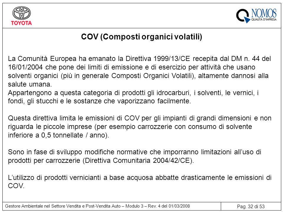 COV (Composti organici volatili)