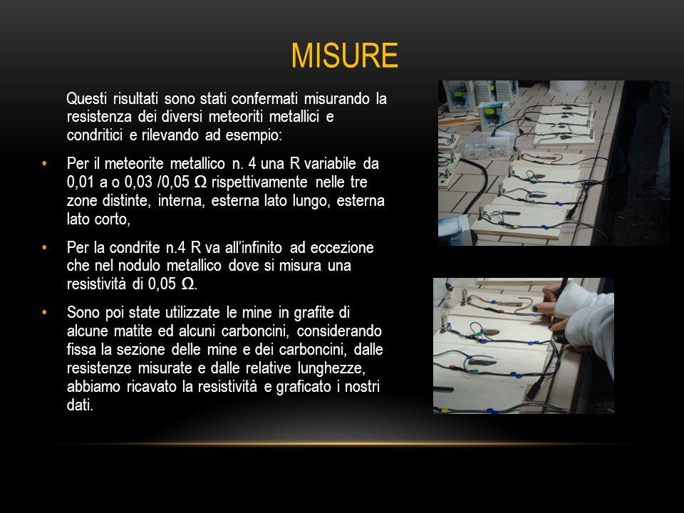 MISURE Questi risultati sono stati confermati misurando la resistenza dei diversi meteoriti metallici e condritici e rilevando ad esempio: