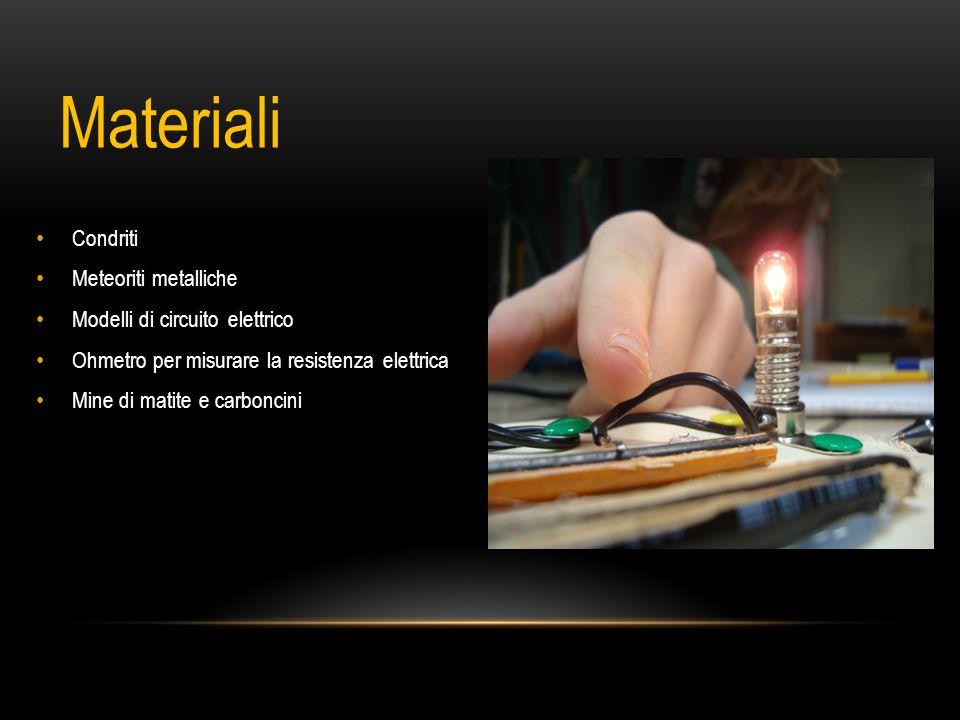 Materiali Condriti Meteoriti metalliche Modelli di circuito elettrico