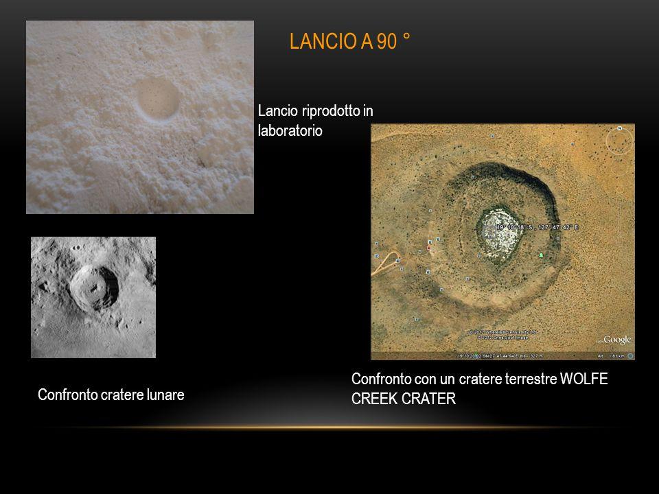 LANCIO A 90 ° Lancio riprodotto in laboratorio