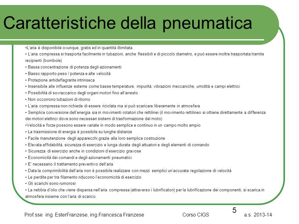 Caratteristiche della pneumatica