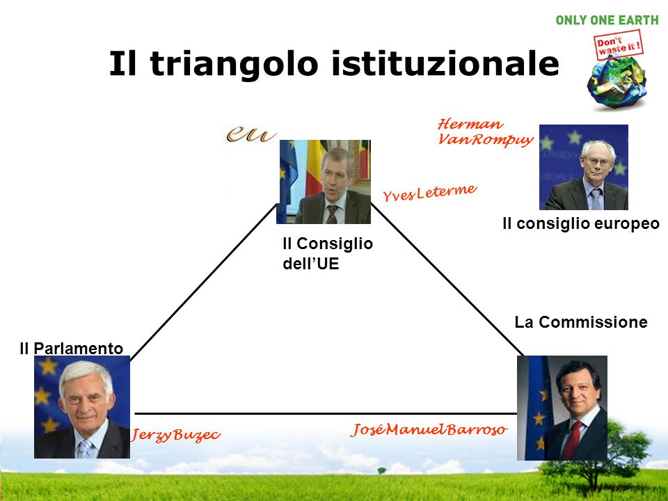 Il triangolo istituzionale