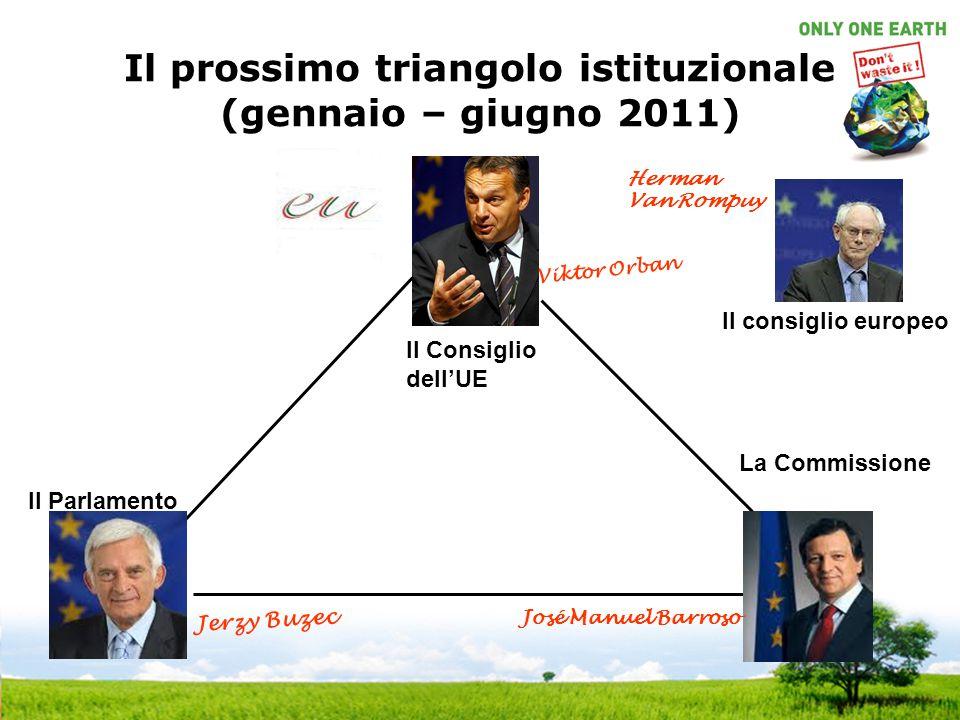 Il prossimo triangolo istituzionale (gennaio – giugno 2011)