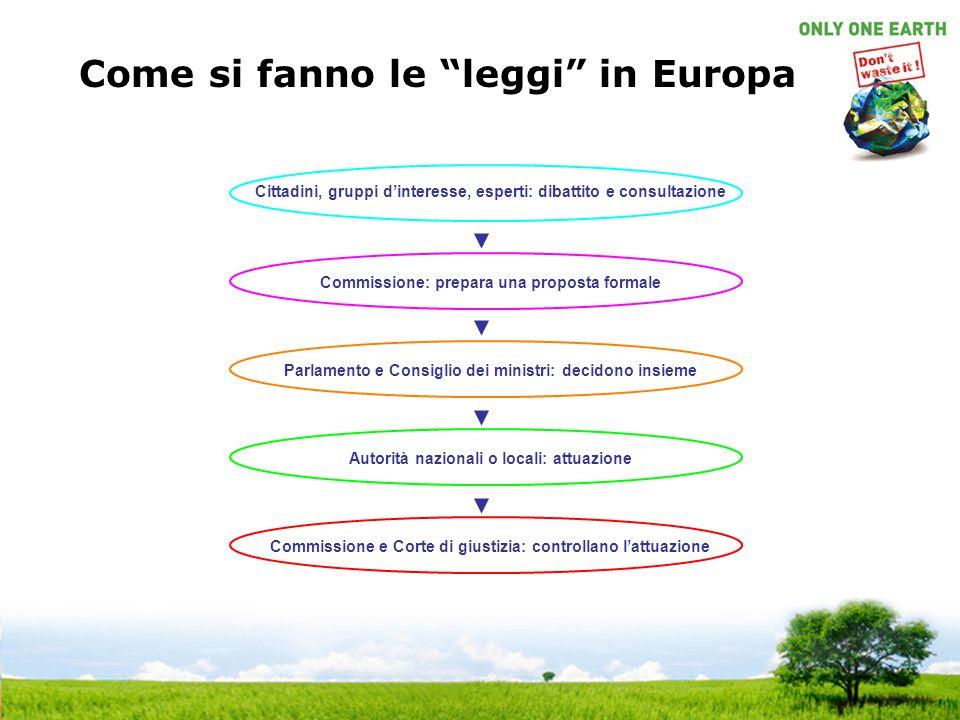 Come si fanno le leggi in Europa