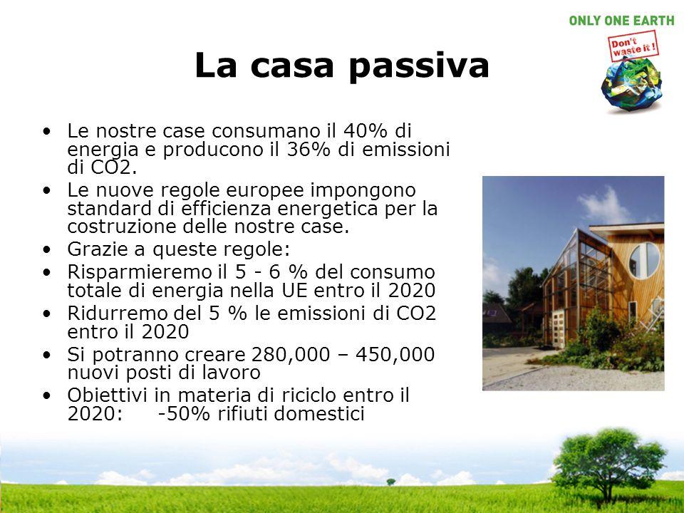 La casa passiva Le nostre case consumano il 40% di energia e producono il 36% di emissioni di CO2.