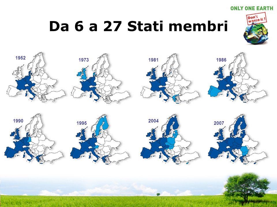Da 6 a 27 Stati membri 1952 1973 1981 1986 1990 2004 1995 2007