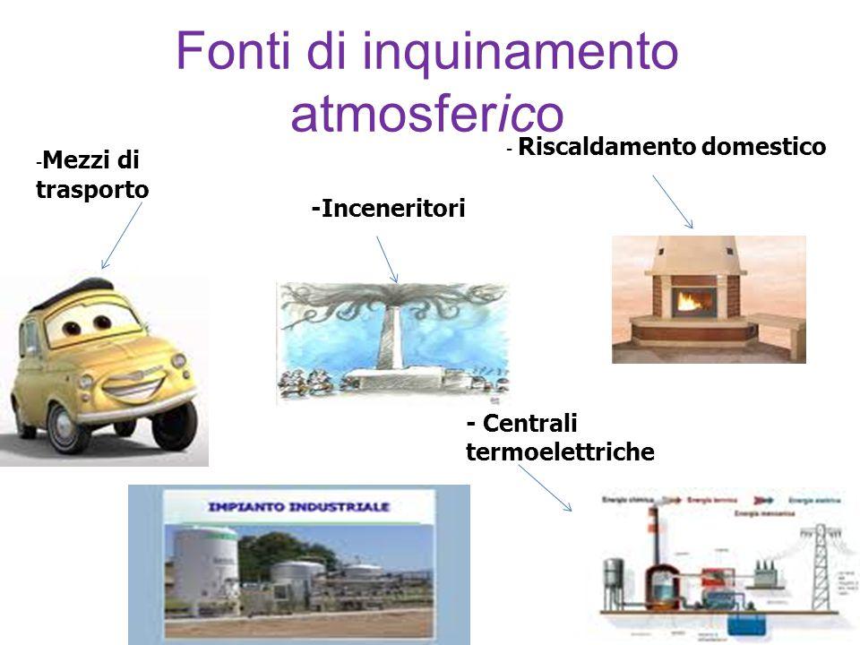 Fonti di inquinamento atmosferico