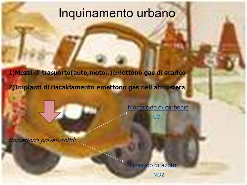 Inquinamento urbano 1)Mezzi di trasporto(auto,moto..)emettono gas di scarico. 2)Impianti di riscaldamento emettono gas nell'atmosfera.