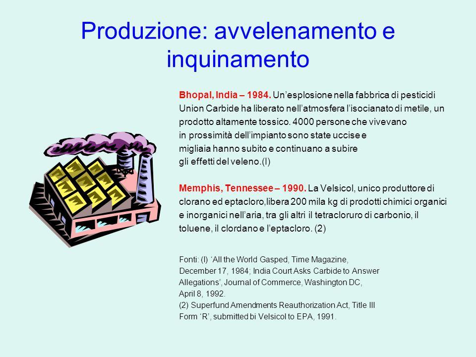 Produzione: avvelenamento e inquinamento