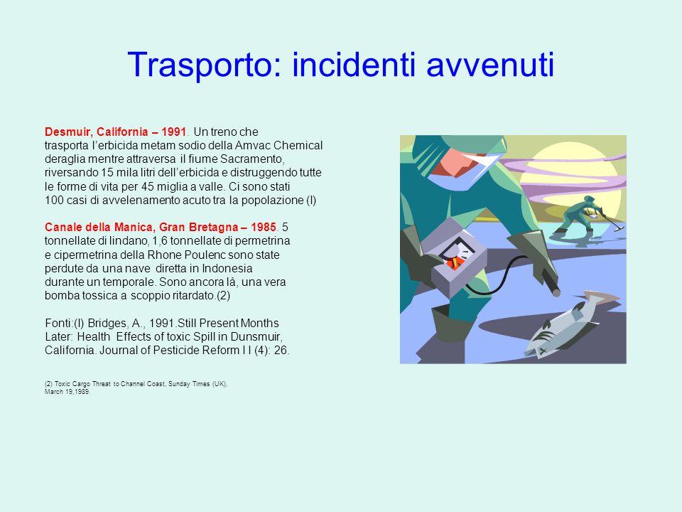 Trasporto: incidenti avvenuti