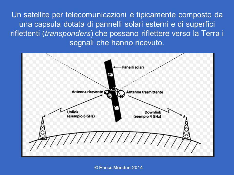 Un satellite per telecomunicazioni è tipicamente composto da una capsula dotata di pannelli solari esterni e di superfici riflettenti (transponders) che possano riflettere verso la Terra i segnali che hanno ricevuto.