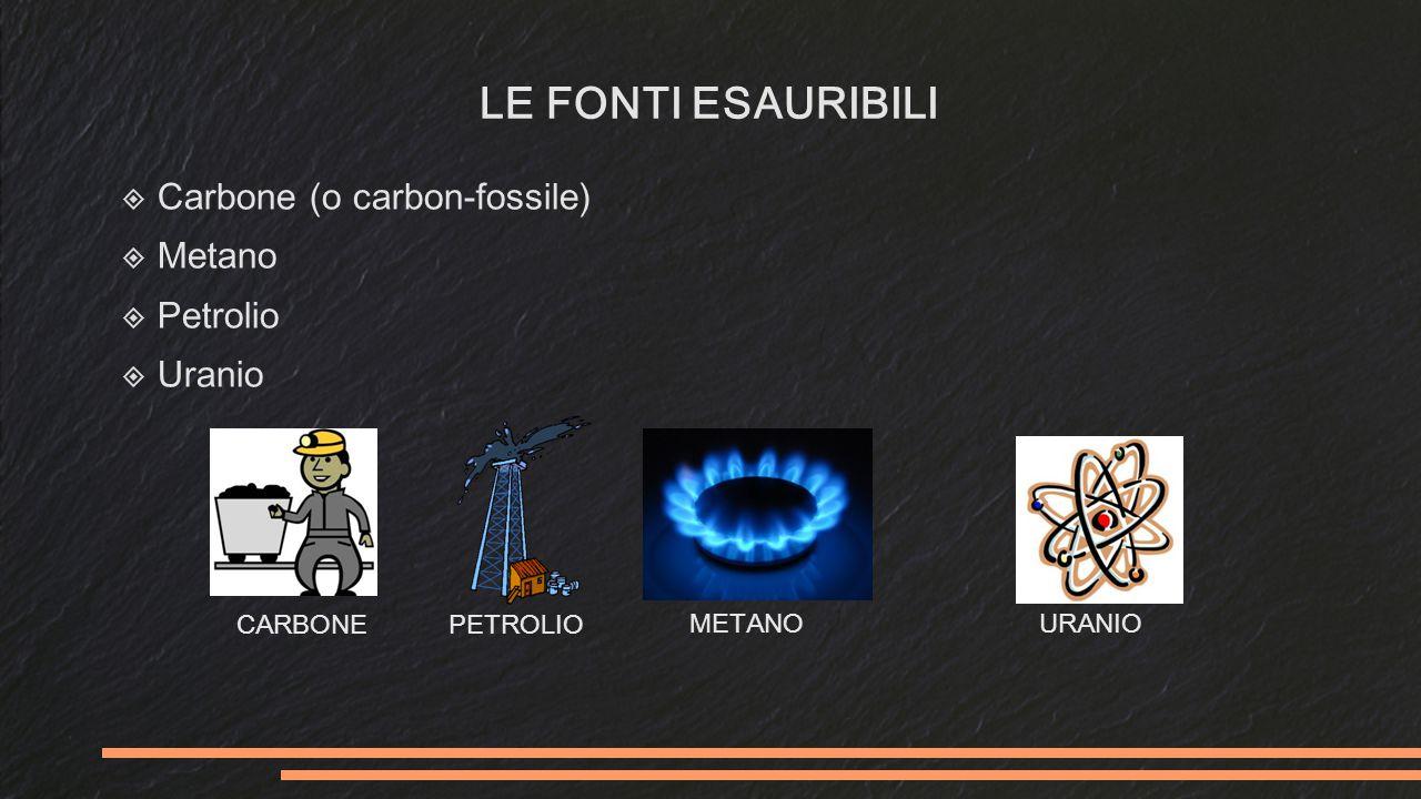 LE FONTI ESAURIBILI Carbone (o carbon-fossile) Metano Petrolio Uranio