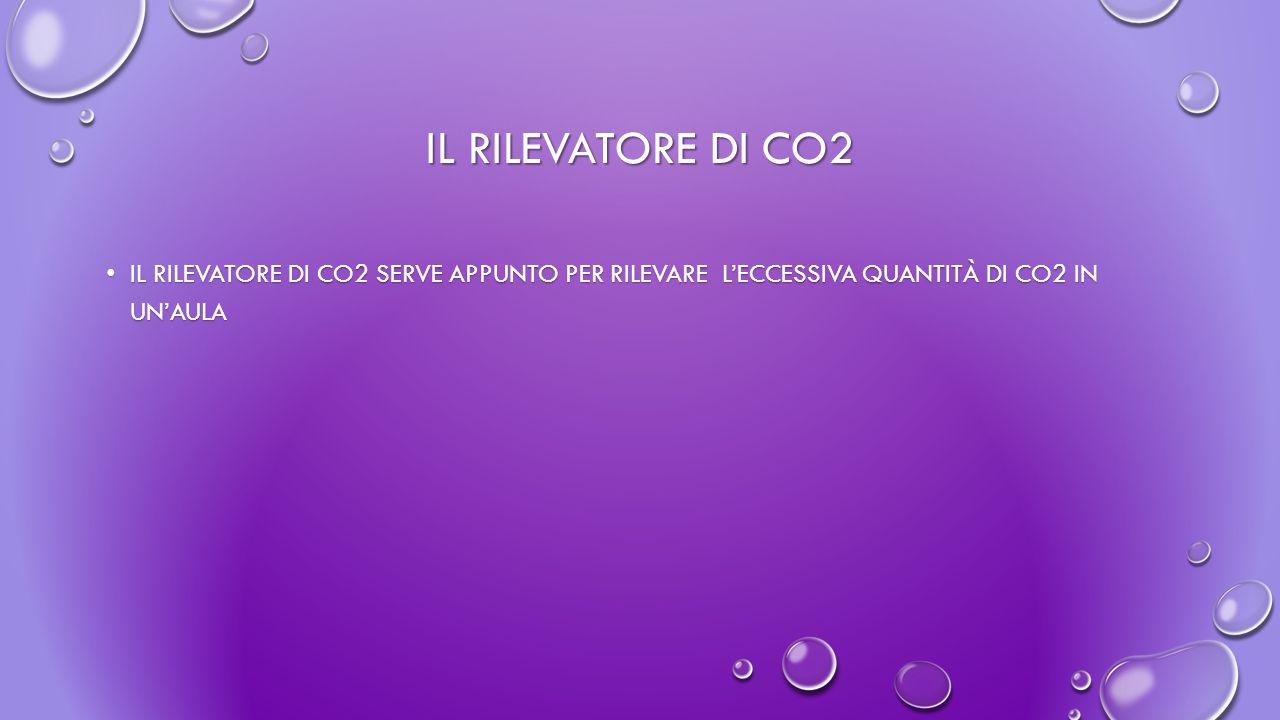 IL RILEVATORE DI CO2 IL RILEVATORE DI CO2 SERVE APPUNTO PER RILEVARE L'ECCESSIVA QUANTITà DI CO2 IN UN'AULA.