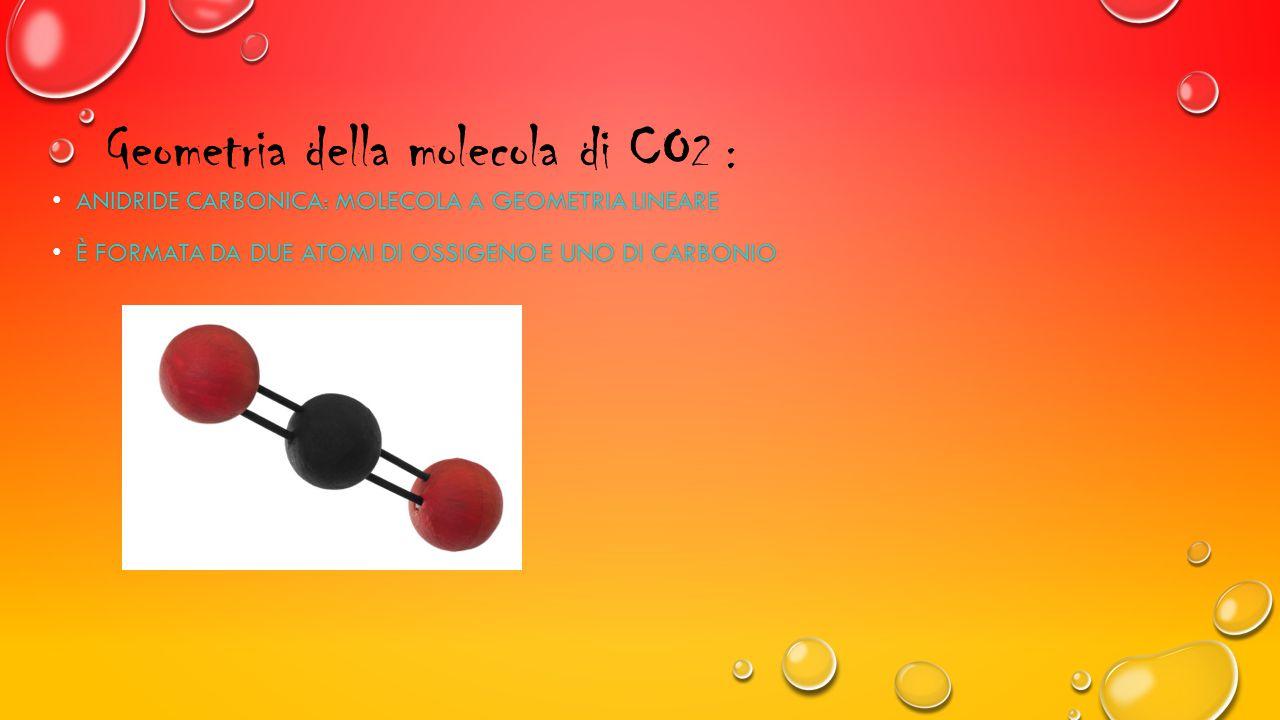 Geometria della molecola di CO2 :