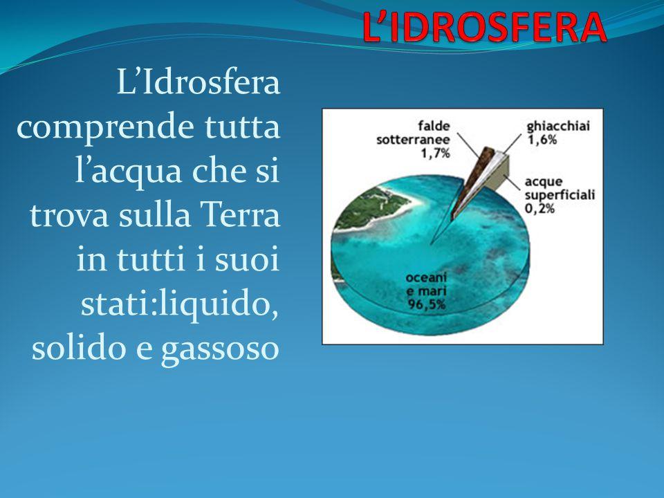 L'IDROSFERA L'Idrosfera comprende tutta l'acqua che si trova sulla Terra in tutti i suoi stati:liquido, solido e gassoso.