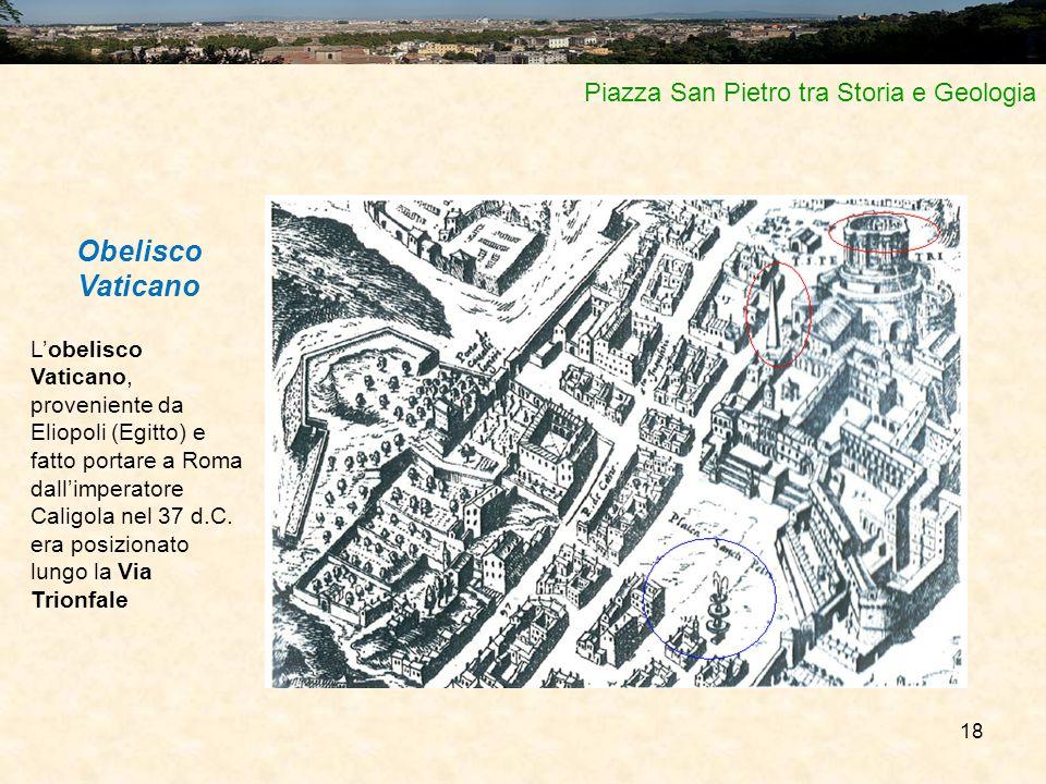 Obelisco Vaticano Piazza San Pietro tra Storia e Geologia