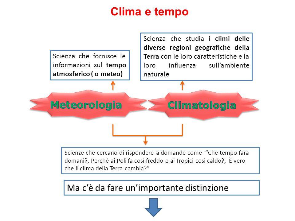 Clima e tempo Meteorologia Climatologia