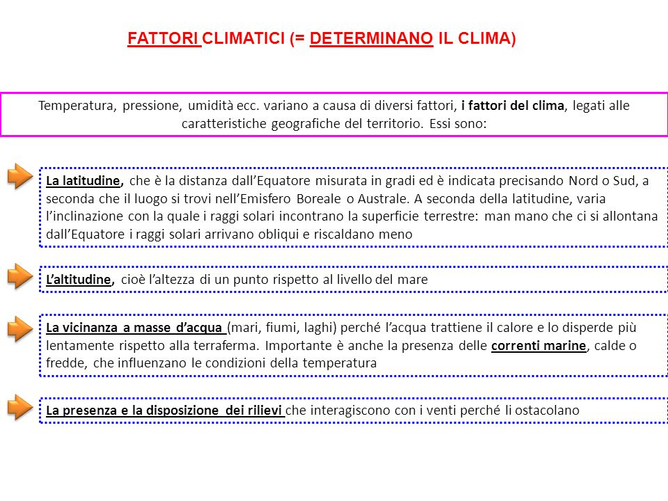 FATTORI CLIMATICI (= DETERMINANO IL CLIMA)