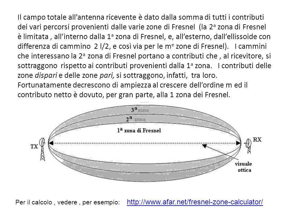 Il campo totale all'antenna ricevente è dato dalla somma di tutti i contributi dei vari percorsi provenienti dalle varie zone di Fresnel (la 2a zona di Fresnel è limitata , all'interno dalla 1a zona di Fresnel, e, all'esterno, dall'ellissoide con differenza di cammino 2 l/2, e così via per le me zone di Fresnel). I cammini che interessano la 2a zona di Fresnel portano a contributi che , al ricevitore, si sottraggono rispetto ai contributi provenienti dalla 1a zona. I contributi delle zone dispari e delle zone pari, si sottraggono, infatti, tra loro. Fortunatamente decrescono di ampiezza al crescere dell'ordine m ed il contributo netto è dovuto, per gran parte, alla 1 zona dei Fresnel.
