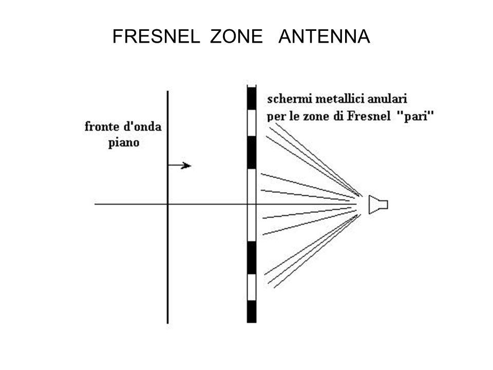 FRESNEL ZONE ANTENNA