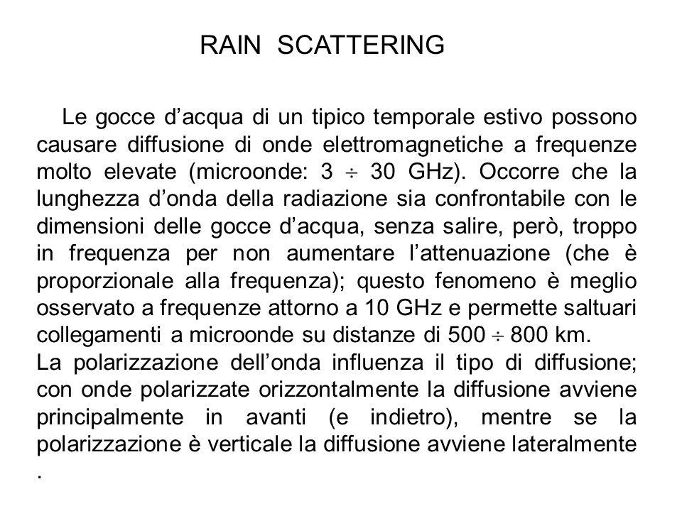 RAIN SCATTERING