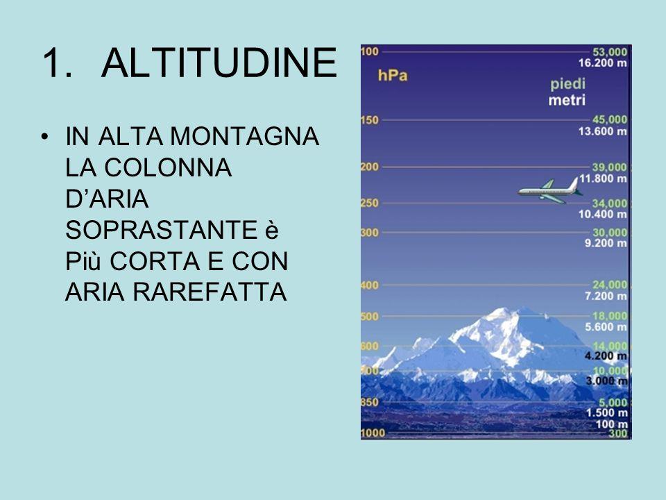 ALTITUDINE IN ALTA MONTAGNA LA COLONNA D'ARIA SOPRASTANTE è Più CORTA E CON ARIA RAREFATTA